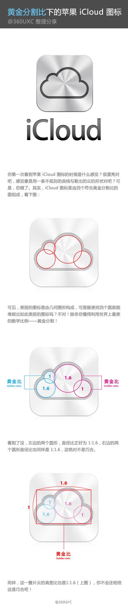 【黄金分割比下的苹果 iCloud 图标】