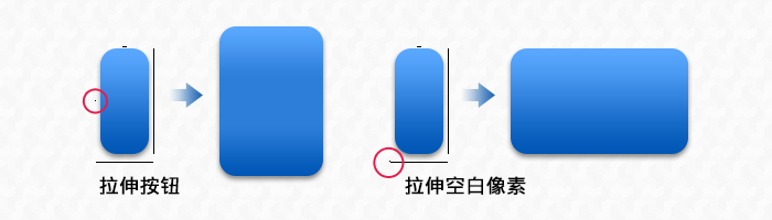 Android安卓平台的切图小贴士