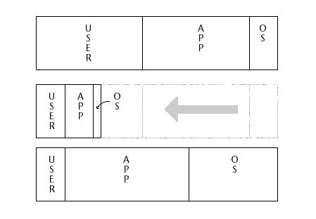 推荐:交互设计七大定律