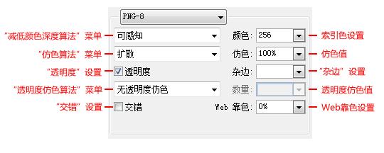 PNG8参数设置