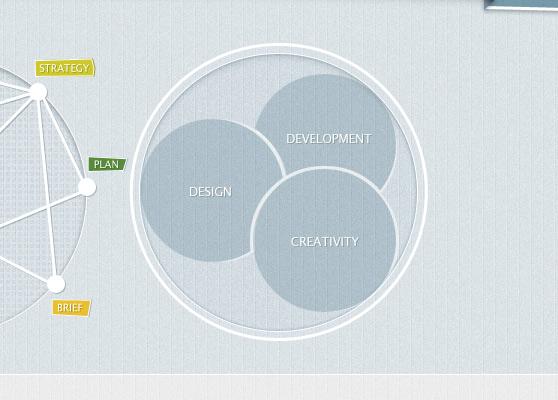设计一个亲切的组合,简洁的设计