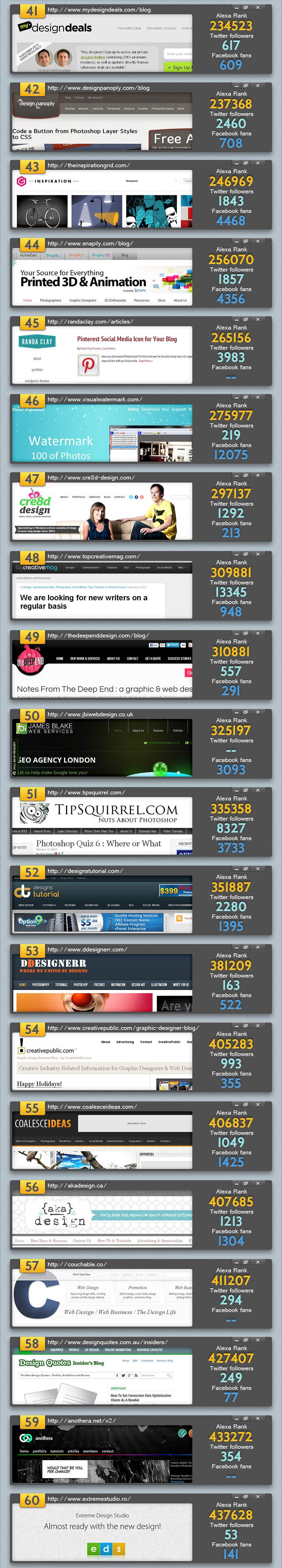2013年最值得关注的100个设计博客