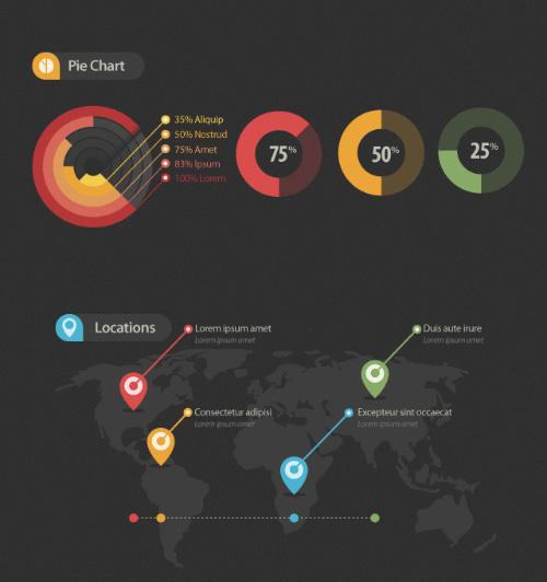 Bar Chart, Locations, Population & Pie Chart Elements