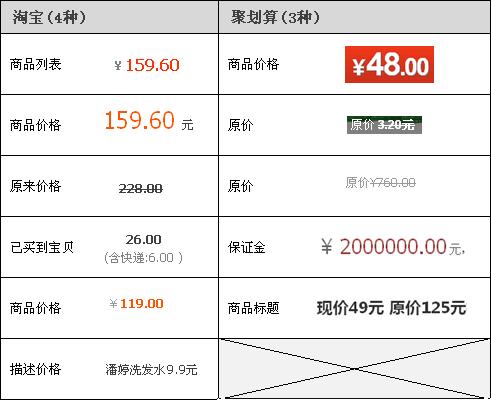 价格的表现形式与设计