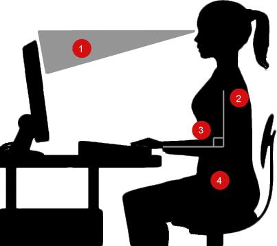 编程是一个对健康有害的职位,你该如何应对呢?