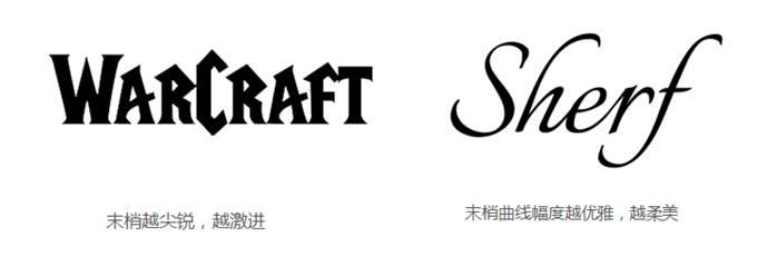 字象乾坤之字体的性格