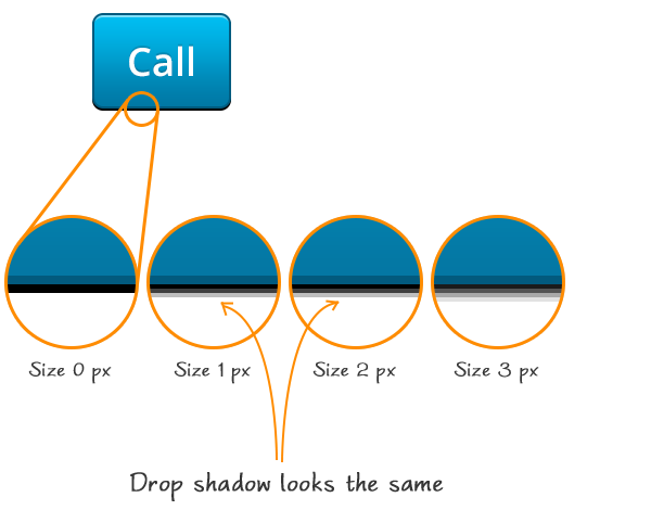 用PS设计APP过程中改进IOS设计流程的30个密诀