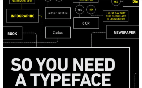 Useful Typography Resources - So You Need A Typeface