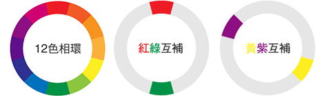 推荐:配色方法及色彩使用技巧 - 优设网 - UISDC