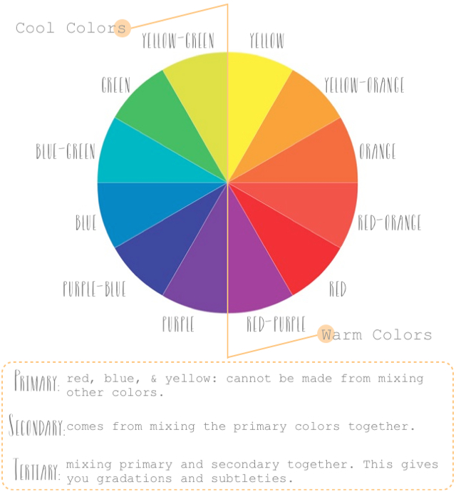 How to Create Color Palettes
