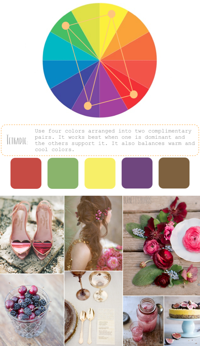 How to Create Color Palettes / tertradic colors