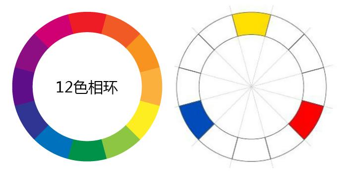 当用户体验设计遇见色彩情感
