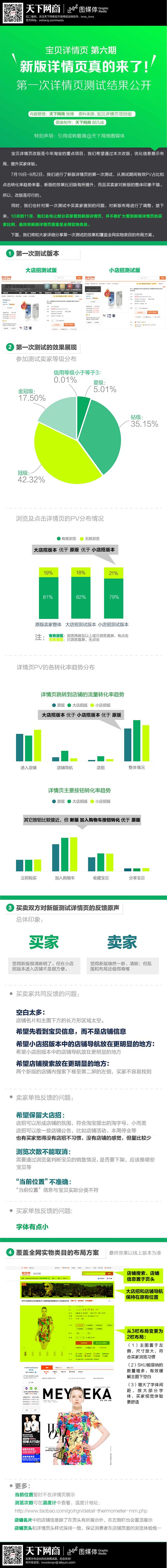 2013淘宝新详情页改版出炉