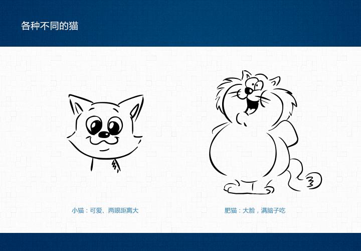 卡通造型设计:让我们从简笔画开始