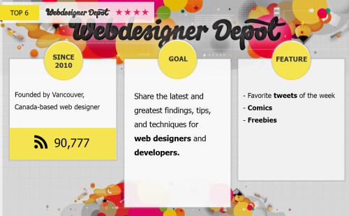 7个值得收藏的用户体验行业网站和博客