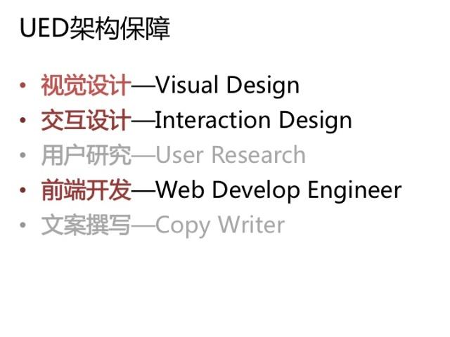 交互设计那些事儿