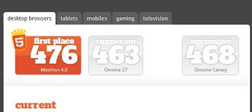 值得网页开发人员收藏的16款HTML5工具