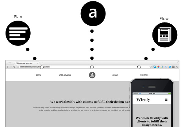 Wirefy in 50 Free Wireframe Kits and Web Apps