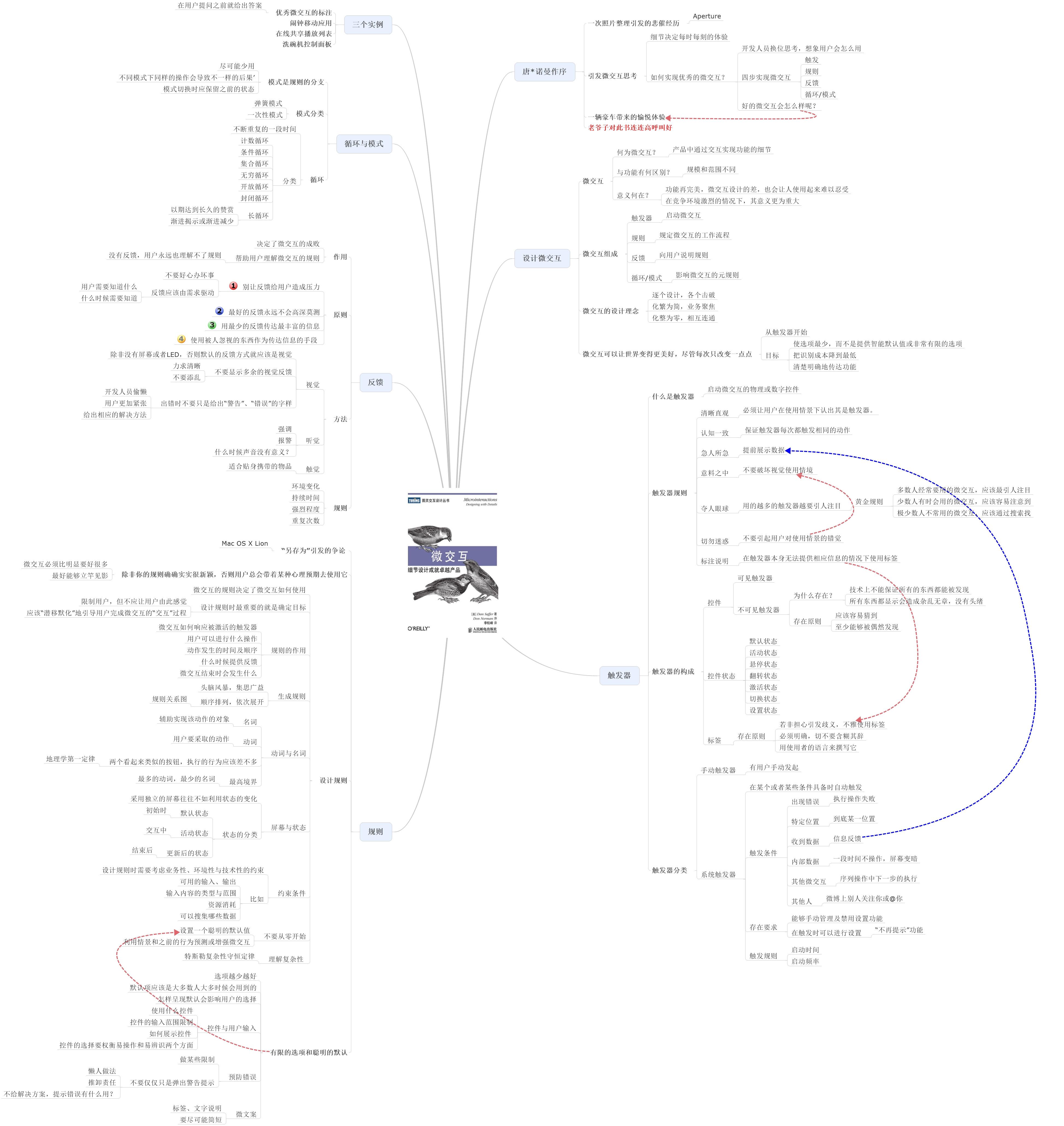 《微交互:细节设计成就卓越产品》