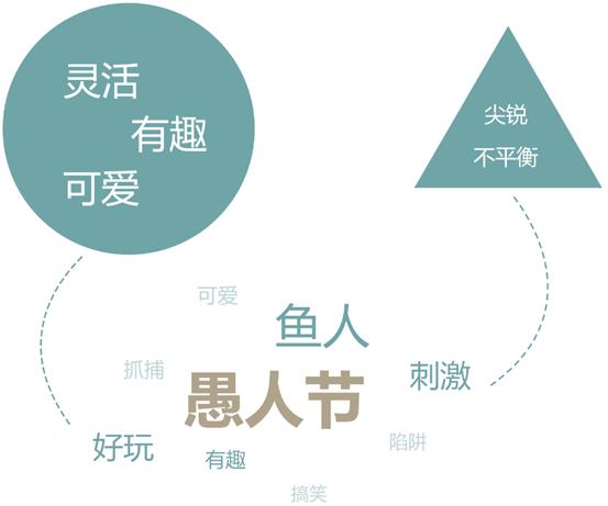腾讯美女设计师倾囊相授:圆、方、三角(第二集)