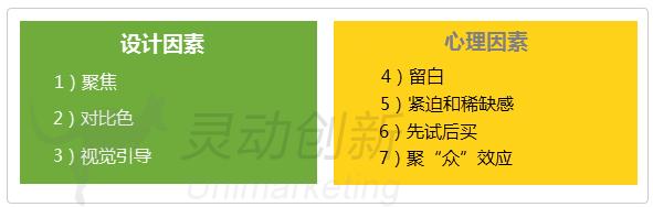 7个提高着陆页转化率的设计技巧(上篇)