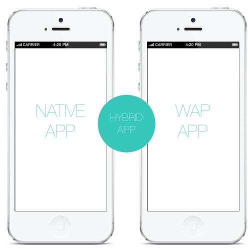 淘宝设计师经验分享:App的栅格试验
