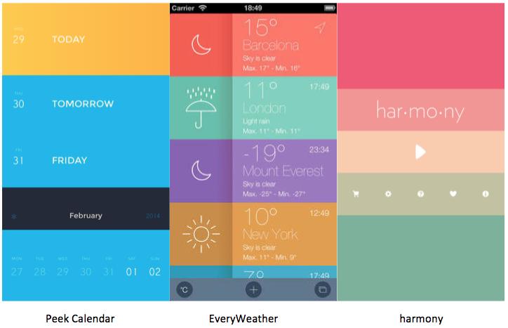 4 elya:2014让人印象深刻的7种Mobile UI设计语言