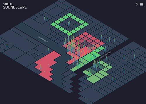 Social Soundscape 网页设计欣赏