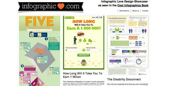 7个步骤教你制作出让人疯传的信息图