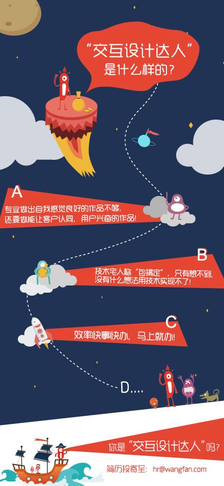 【上海招聘】阳狮网帆寻找交互设计达人