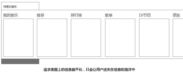 化繁为简!网易云音乐WP1.0设计项目实战