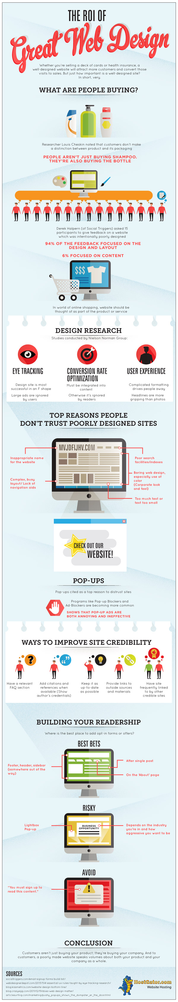 The ROI of Great Web Design by HostGator
