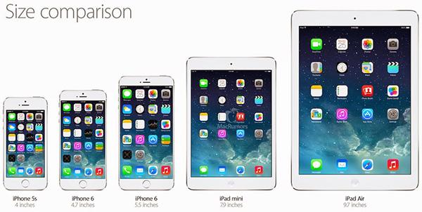同学你造吗!iPhone 6与Apple watch如何影响设计师?