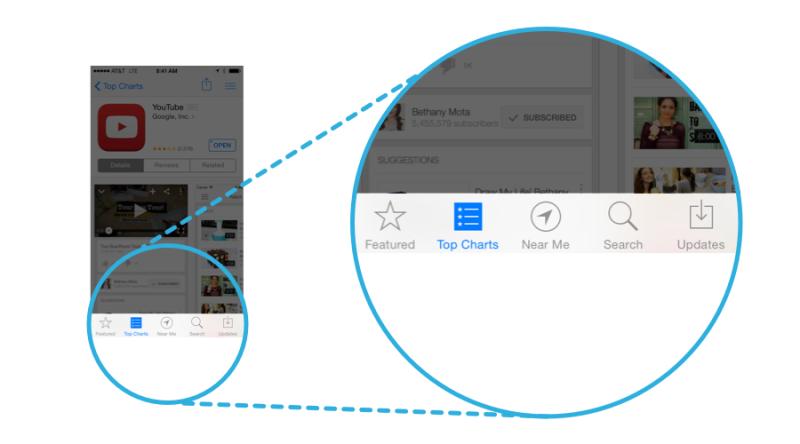 挑战苹果设计!空心图标真的比实心图标更难识别吗?