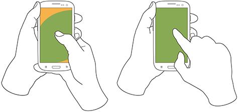 移动设备手持分析!用户到底是怎么使用手机的?