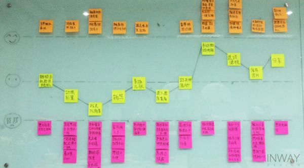 做自己的主人!聊聊设计师如何掌握主动权