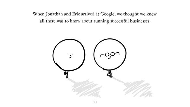 好看的手绘风PPT!Google是如何运作的?