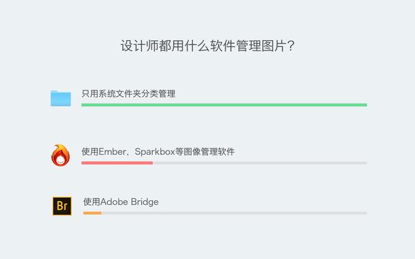 超方便神器Bridge!设计师的终极图像管理术