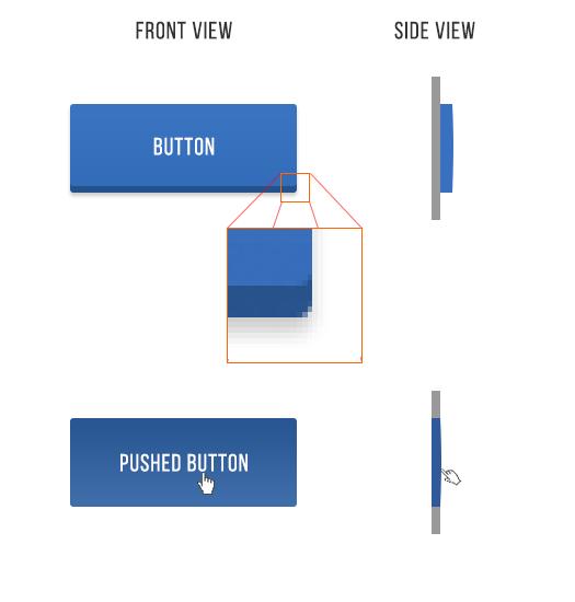 UI设计新手?7条实用法则帮你迅速进阶!(一)
