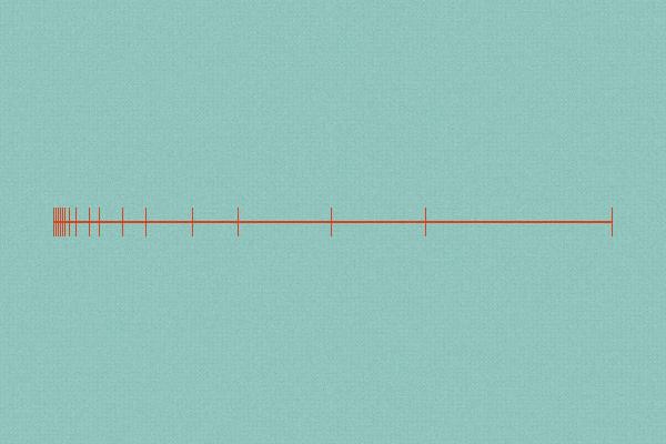 高手之路!让你的作品更有设计感的9个小技巧