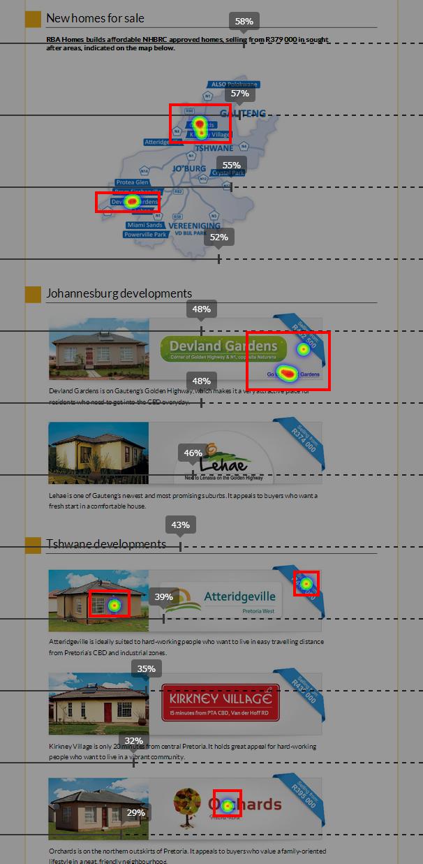网页细节优化实战!教你使用热点图优化网页设计