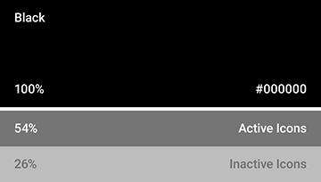【Material design UI设计规范 系列教程】第三章 基本设计理念(一)插图(6)