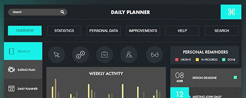 Data Analysis UI Kit PSD