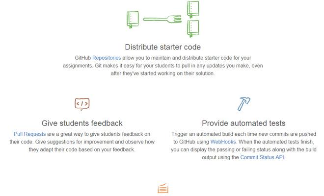 全方位覆盖!网页设计中的图标的使用技巧与资源合集