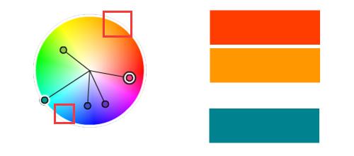 超级干货!深聊Material Design复杂响应式设计