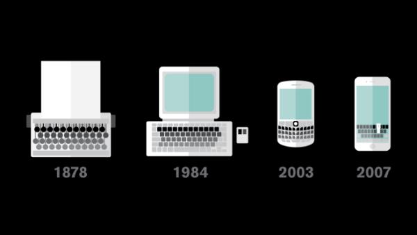 不忘初心!带你一步步回顾交互设计史