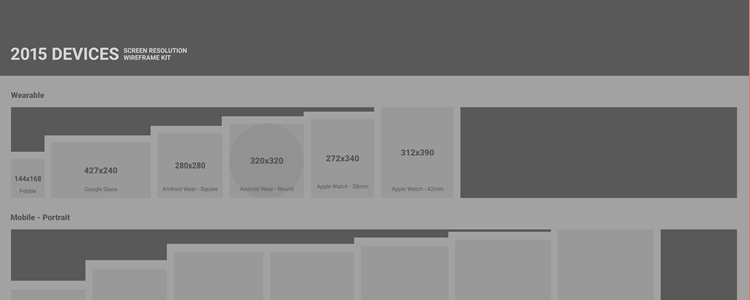 2015 Devices - Screen Resolution Wireframe Kit