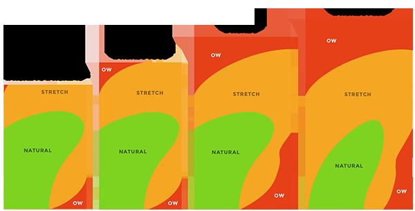 继续反思!手机屏幕尺寸扩展是如何影响用户体验设计的