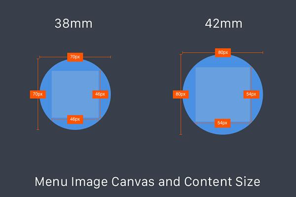 Menu image sizes