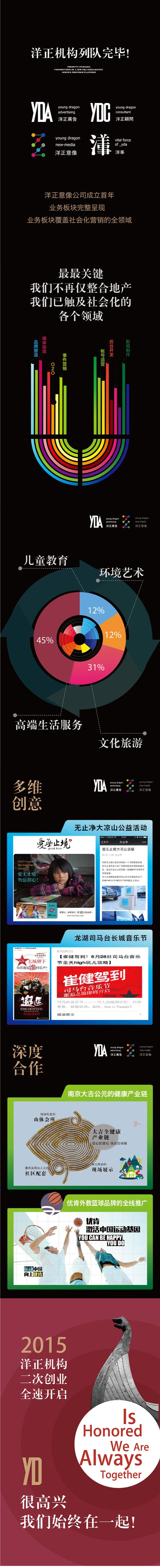 2015-yangzheng-jobs